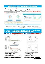 新型コロナウイルスに対する期待できる不活化効果 表紙画像
