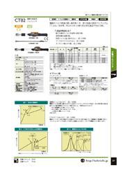 増し締め専用デジタルトルクレンチCTB2 表紙画像