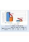 【設備紹介】 シリコンローラー用クリーンルーム 表紙画像