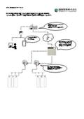 ガス残量通知サービス 表紙画像