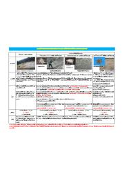 のり面工事作業者必見!モルタル補強繊維工法と従来工法の比較表 表紙画像
