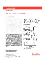 【イオンクロマトグラフィーの基礎】イオン交換分離の原理 表紙画像