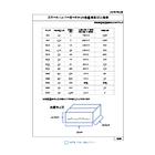 【資料】スマートハイパーロードナット単重表及び入数表 表紙画像