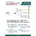 【M2MSTREAM】電波式水位計測システム(電波式水位レベル計).jpg