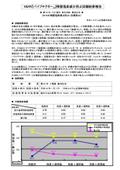 横浜市鶴見公舎付属貯水池 残留塩素減少防止試験 設置実施例