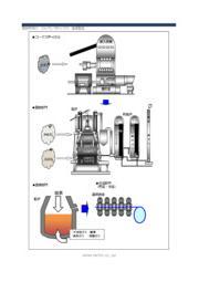 『製鉄所向け』シール製品 ジャパンマテックス 表紙画像