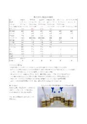 【資料】酸化チタン製品の比較表 表紙画像