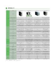 IEI 産業用組込みPC 日本語版カタログ 2018vol1 表紙画像