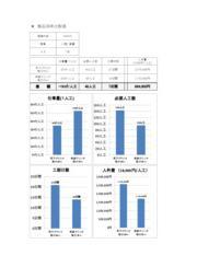 疾風ウインチ 製品効率比較表 表紙画像