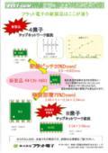 【新製品】狭ピッチネットワーク抵抗器
