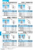 【25版】電材電装部品『プラグ』 表紙画像