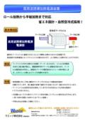 高周波誘導加熱電源装置
