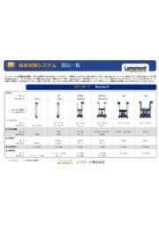 『ランスモント社 衝撃試験システム 製品一覧』 表紙画像