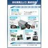自社開発カメラ構成技術.jpg