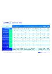 Ceramics Technical Data 表紙画像