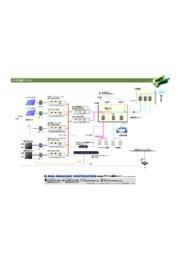 アバール長崎 スマートハウス 10kw実証システム 構成図 表紙画像
