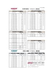 耐摩耗鋼板HARDOX(はるどっくす)、高強度構造用鋼板STRENX(すとれんくす)規格表 表紙画像