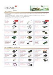 低価格USB-CANインターフェイス PCAN-USB 表紙画像