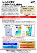 BCP評価支援(自然災害リスクマネージメント作成サポート) 表紙画像