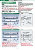 ワイヤーカット放電加工用 ワイヤーカットブリッジ 表紙画像