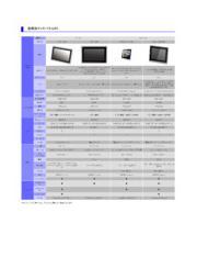 AAEON 産業用タッチパネルPC 日本語カタログ 2018Vol1 表紙画像