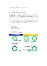 ベクトル磁気特性解析 解析事例5 表紙画像