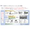 ソリューションコンセプトシート161024.jpg