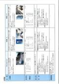 フラットキャップ他製品比較表【カタログ】