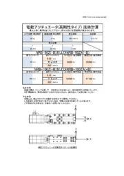 「電動アクチュエータ(高剛性タイプ)技術資料」 表紙画像