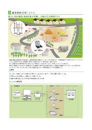 騒音振動計測システム レンタル 表紙画像