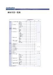 液漏れ検知システムリークラーン『検知可否一覧表』 表紙画像