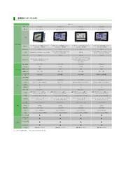 IEI 産業用タッチパネルPC 日本語版カタログ 2018vol1 表紙画像
