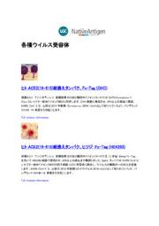 各種ウイルス受容体 表紙画像