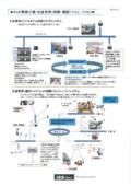 生産管理(リアルタイム映像)カメラシステム 表紙画像