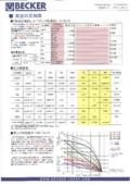 真空の豆知識 「絶対圧表記とゲージ圧表記について」 表紙画像