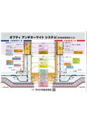 防蟻基礎断熱工法『オプティ アンチターマイト システム』 表紙画像