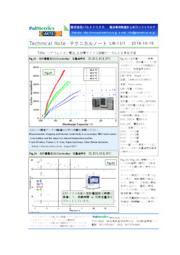 【技術資料】リチウムイオン電池 LIB-13 表紙画像