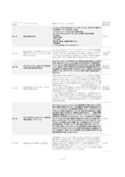 【技術資料】界面活性剤測定アプリケーションリスト 表紙画像