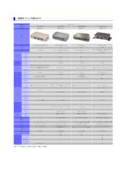 AAEON 産業用ファンレス組込みPC 日本語カタログ 2019Vol1 表紙画像