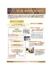 アスベスト(石綿)調査サービス 表紙画像