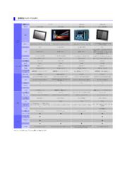 AAEON 産業用タッチパネルPC 日本語カタログ 2017年Vol1 表紙画像