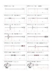 株式会社日本サーモ 製品図面 表紙画像