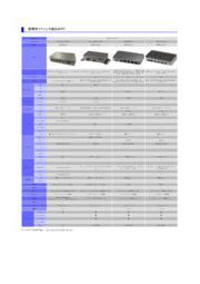 AAEON 産業用ファンレス組込みPC 日本語カタログ 2018Vol1 表紙画像