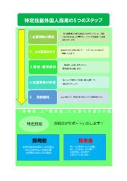 特定技能外国人採用の5つのステップ 表紙画像