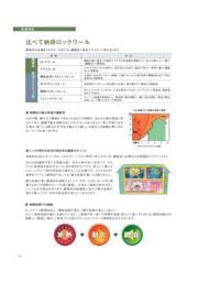 総合カタログ4 ロックウールの技術資料 表紙画像