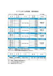 EPS土木工法用部材 設計価格表 表紙画像