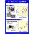 カーボンナノチューブ応用技術2 表紙画像