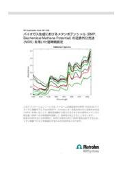 【NIR技術資料3】バイオガス生成におけるメタンポテンシャル(BMP)の近赤外分光法(NIRS)を用いた短時間測定 表紙画像
