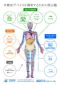 『医療用製品の開発・品質検査用 トルク測定機』※カタログ進呈