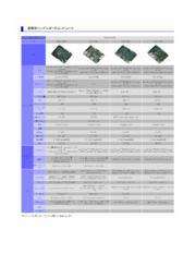 AAEON 産業用シングルボードコンピュータ 日本語カタログ 2019Vol1 表紙画像
